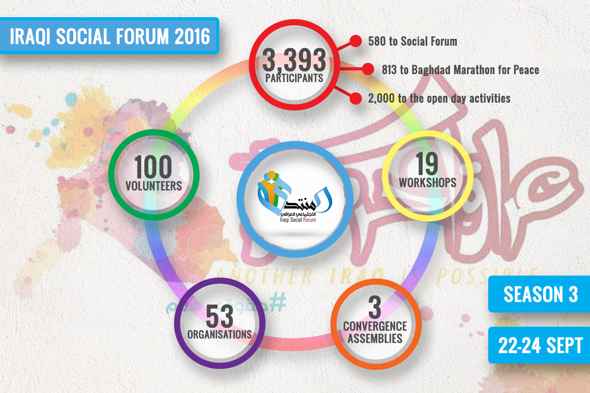 infographic_isf2016b
