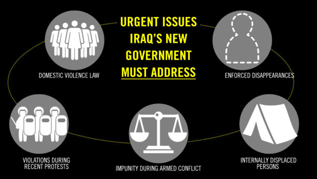 Iraq's New Government Must Deliver on Promises to End Impunity for Deaths and Human Rights Violations of the Protesters